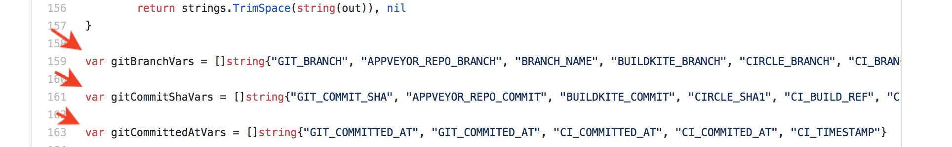Test Coverage - Branch Names