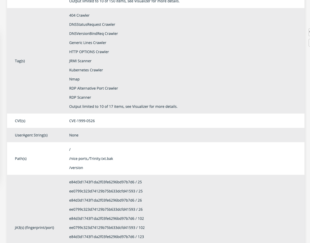 GreyNoise Context Details in ThreatStream