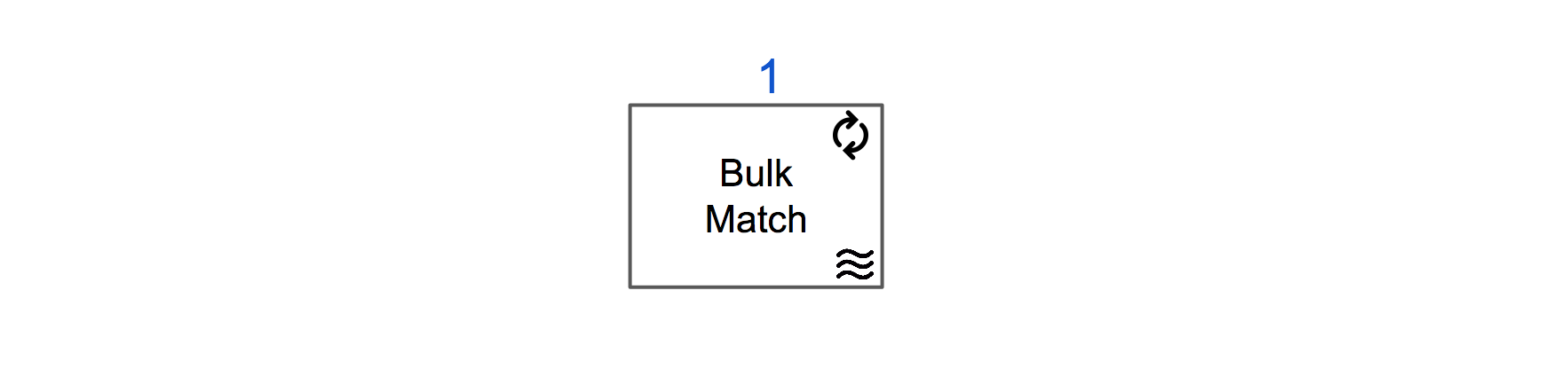 Synchronous operation to bulk match external or incoming records to a mastering project.