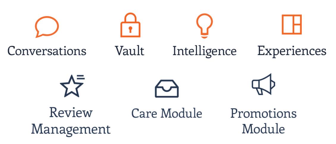 The Khoros Marketing Platform