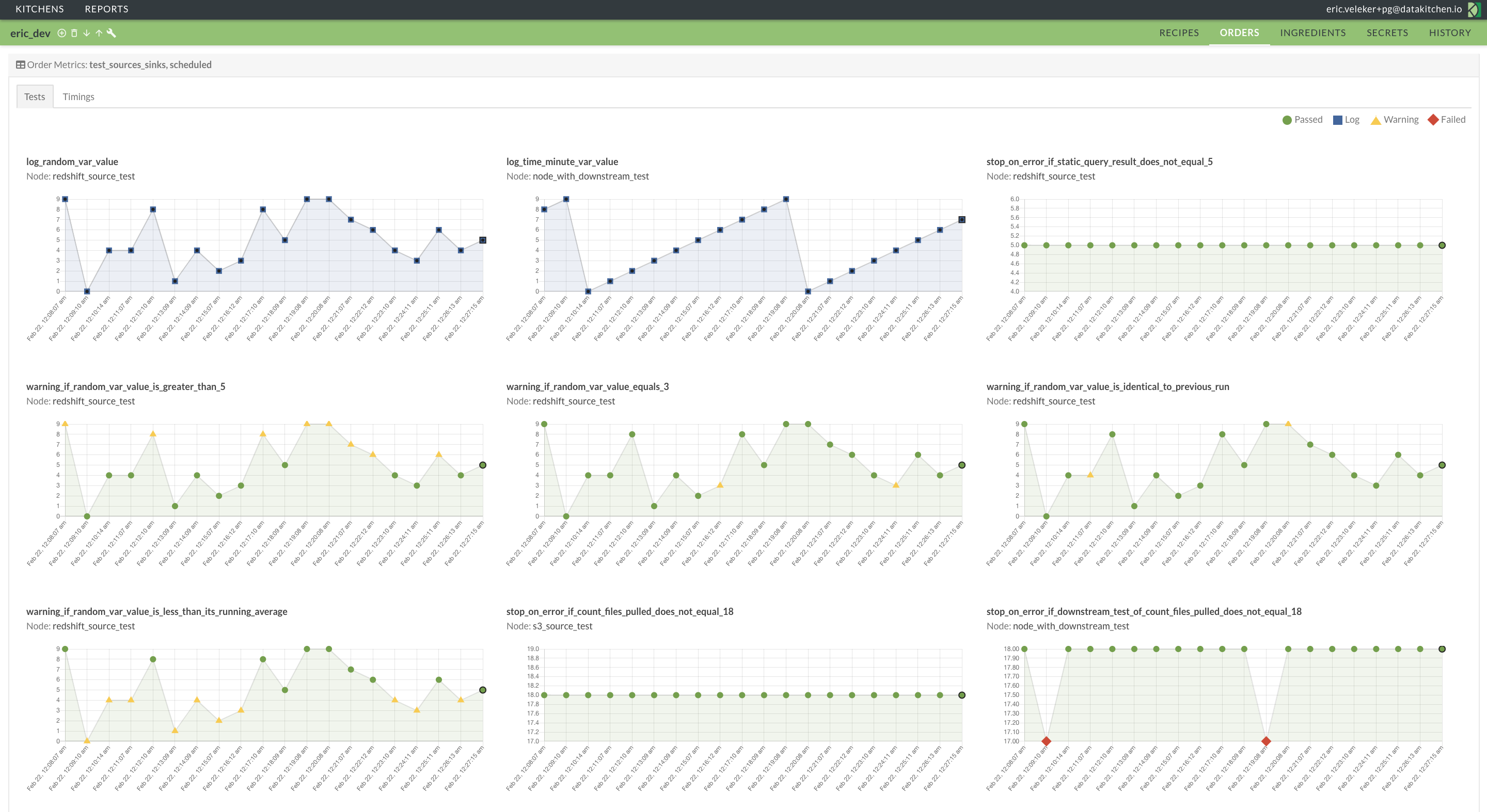 Hover to view details on the Order Metrics page.