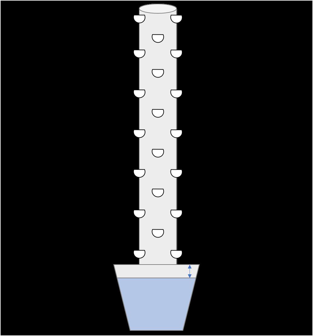 Niveau de remplissage du socle de l'Aerospring