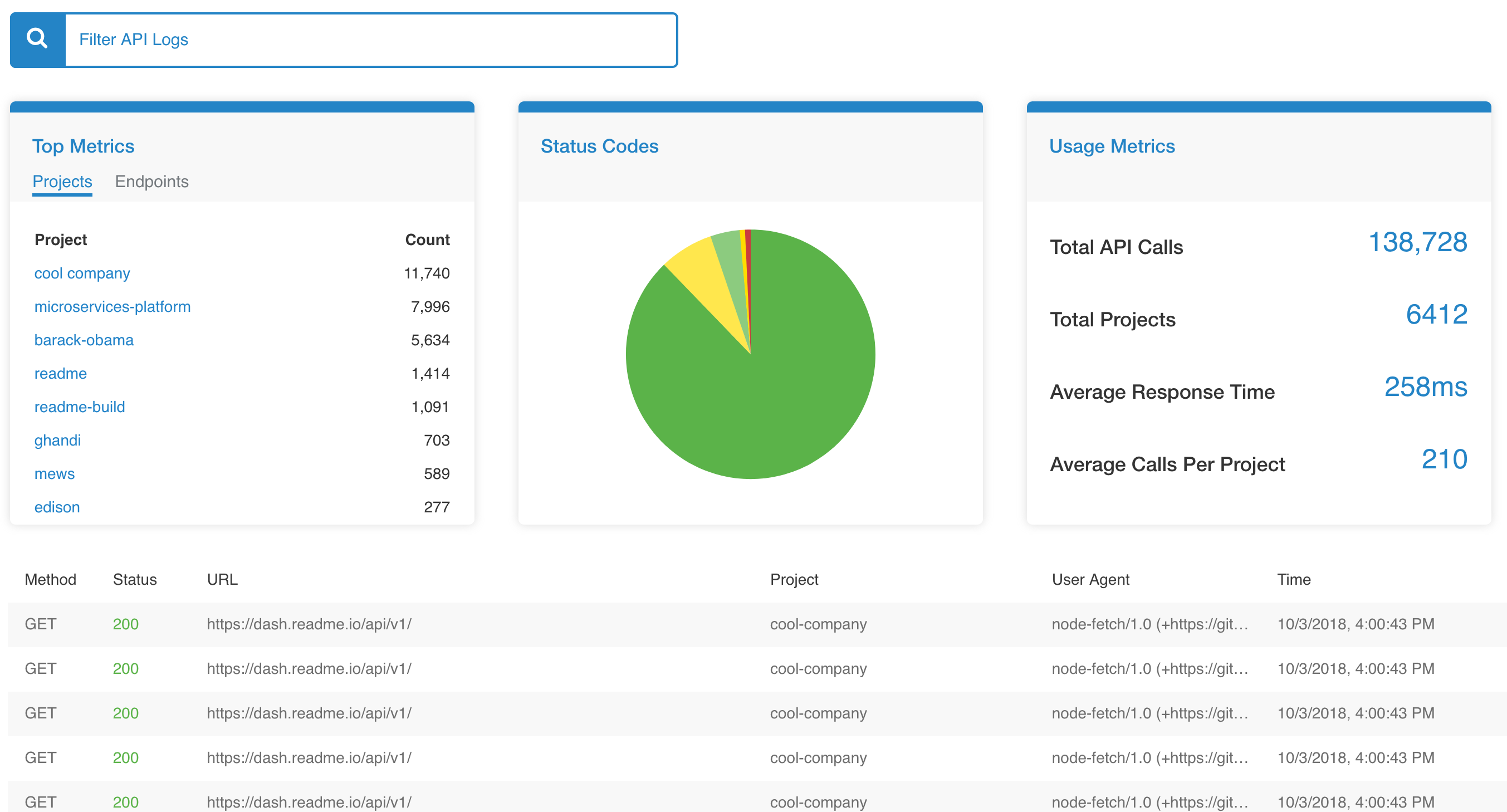 View metrics about your API directly in the ReadMe dashboard