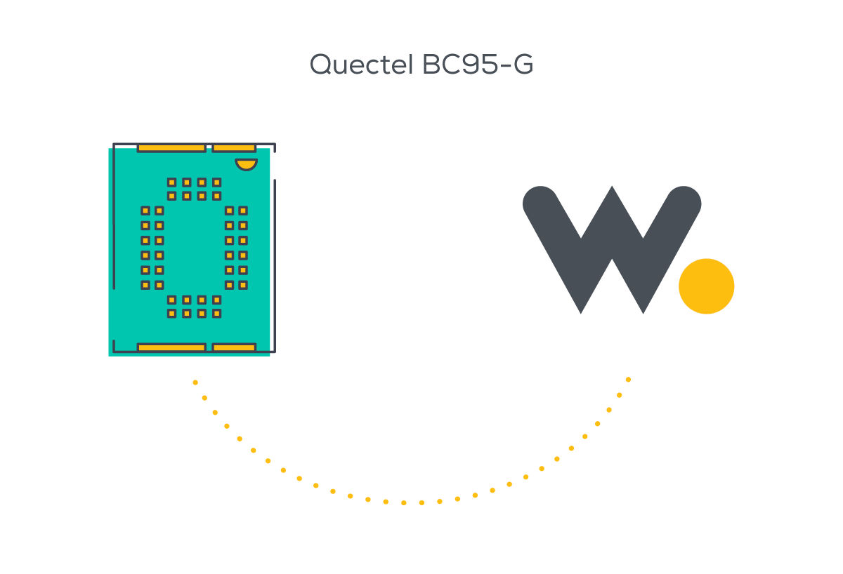 How to Set Up Your Quectel BC95-G and Post an Event to Wia