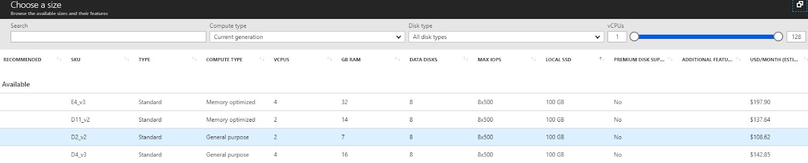 Deploying a Nexpose scan engine in Microsoft Azure