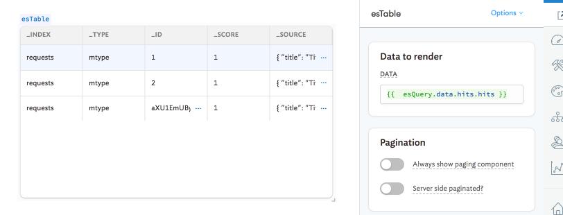 Elasticsearch Integration
