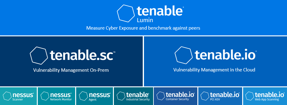 Tenable.io Architecture