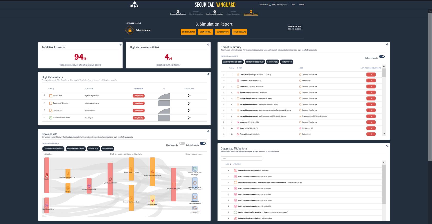 securiCAD Vanguard report overview