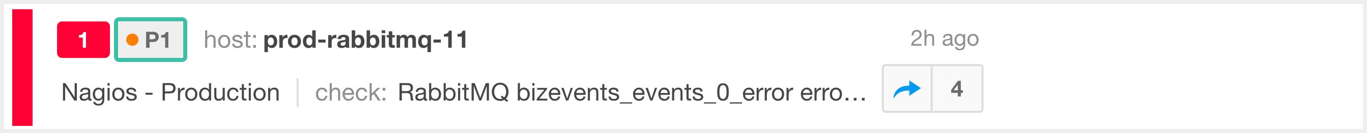 Priority Tag