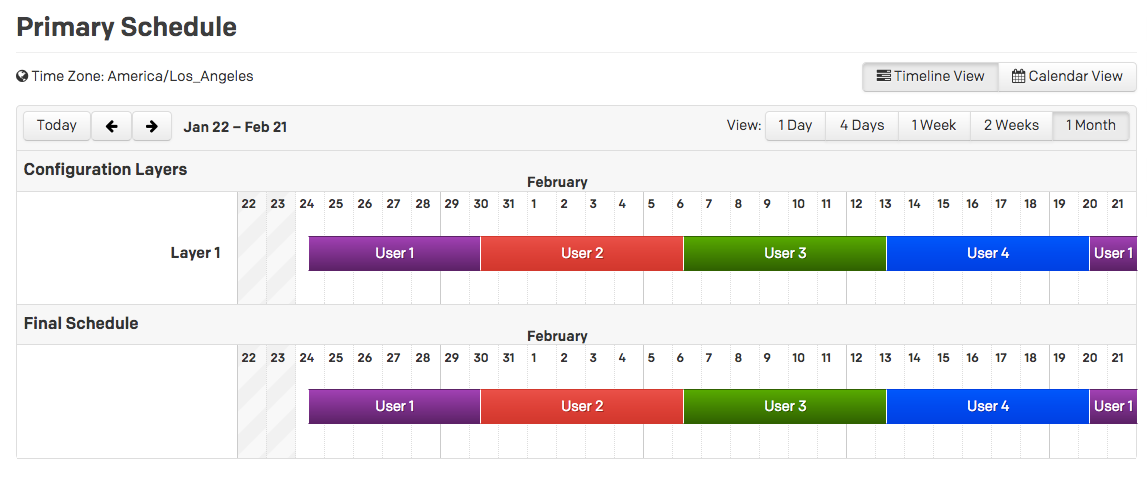Pagerduty knowledge base for On call rotation calendar template