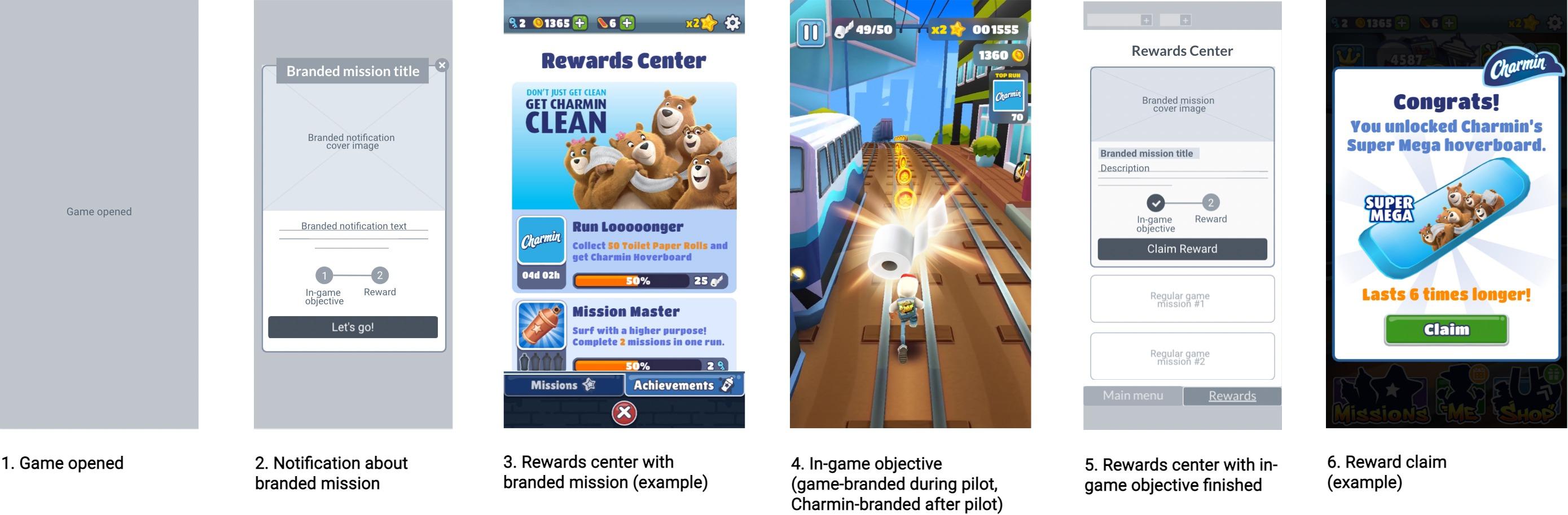 Player journey