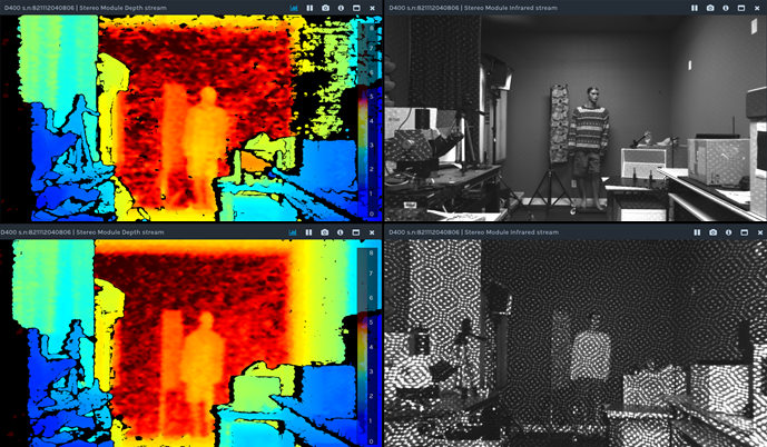 Figure 4. The effect of an IR-pass filter to increase projector contrast and enhance depth quality. The top row shows the depth (L) and left camera (R) images for a standard configuration without filter. The bottom row shows the corresponding images after filters that block most light below ~670nm and pass ~92% of light above ~750nm are placed in front of each stereo camera. All camera settings are the same and the ambient lighting is ~300 Lux fluorescent. The increase in projector contrast and improvement in depth quality, especially for distant and well-lit areas, are apparent.