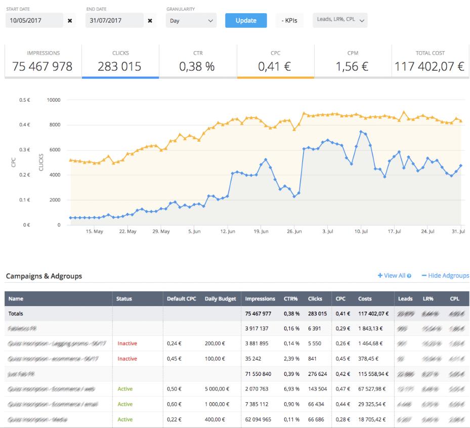 """Exemple de """"Dashboard Homepage"""" statistique et listings des Campaigns & Adgroup"""