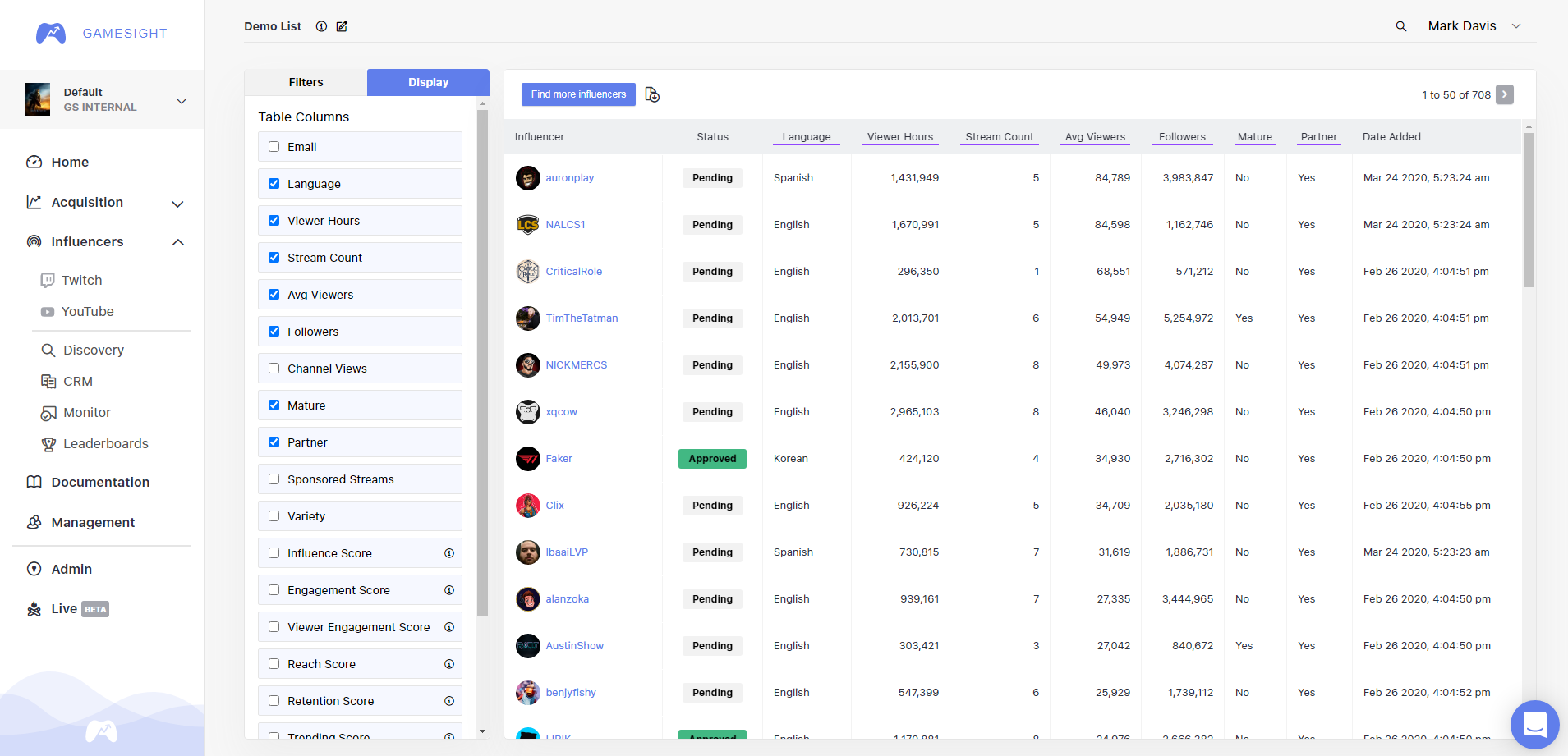 CRM tooling combines relationship details with live stats