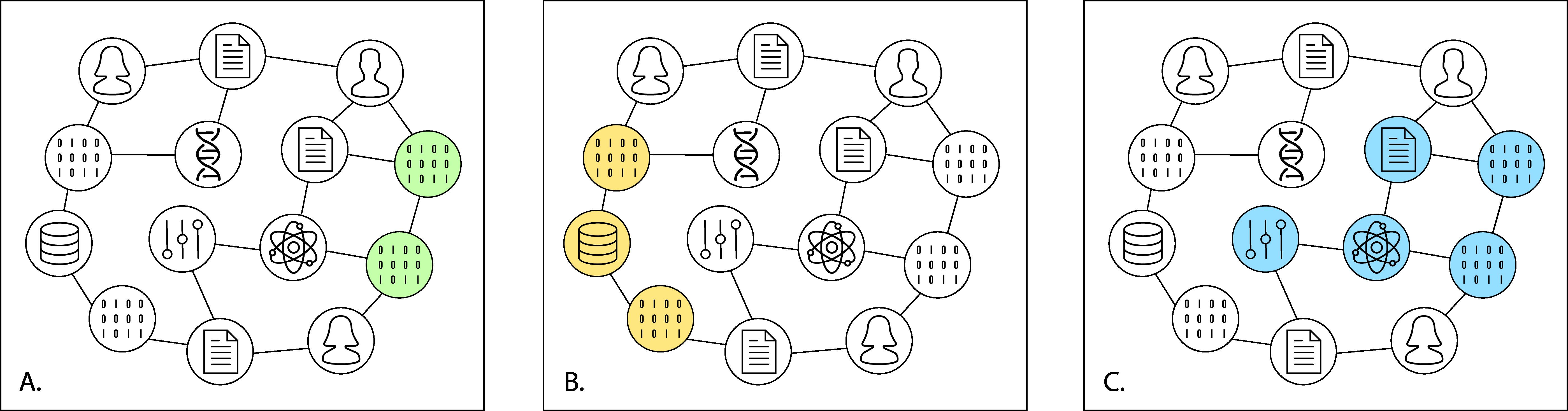 DataCite GraphQL API Guide