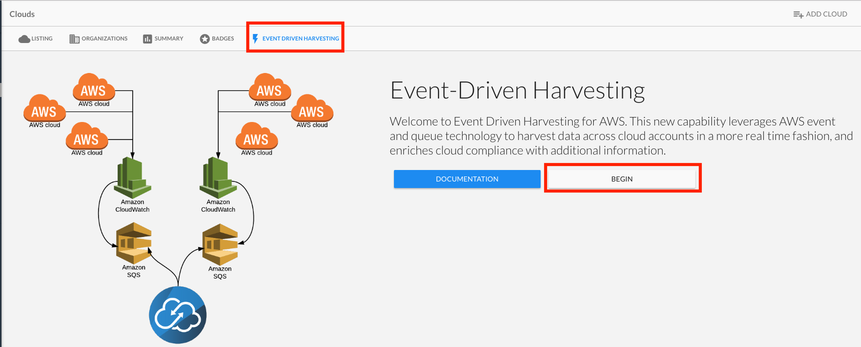 Event Driven Harvesting (AWS)