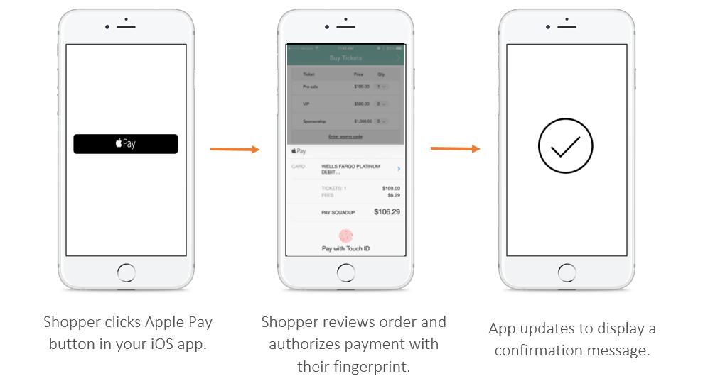 Apple Pay · Developer Hub