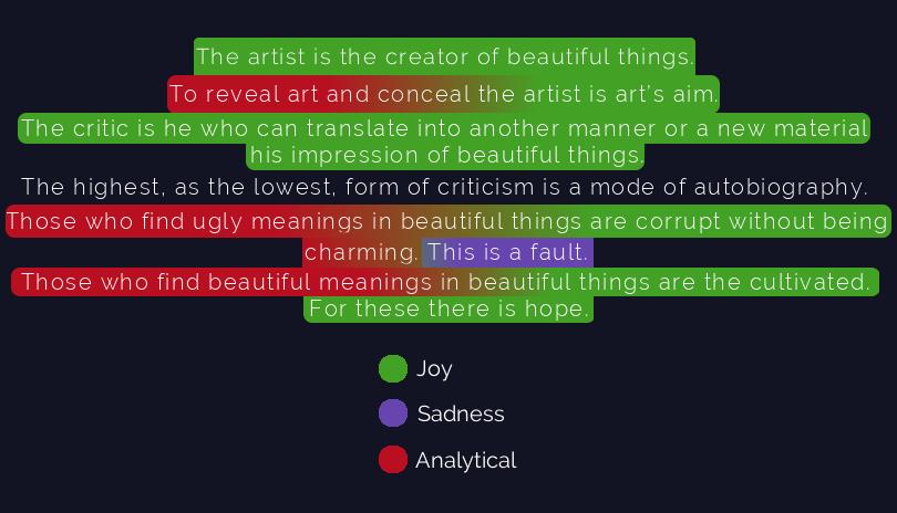 Analyze each sentence of a text