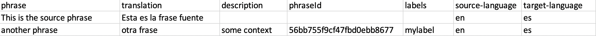 Import / Export / Text Import