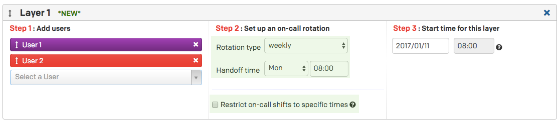 shift schedule examples
