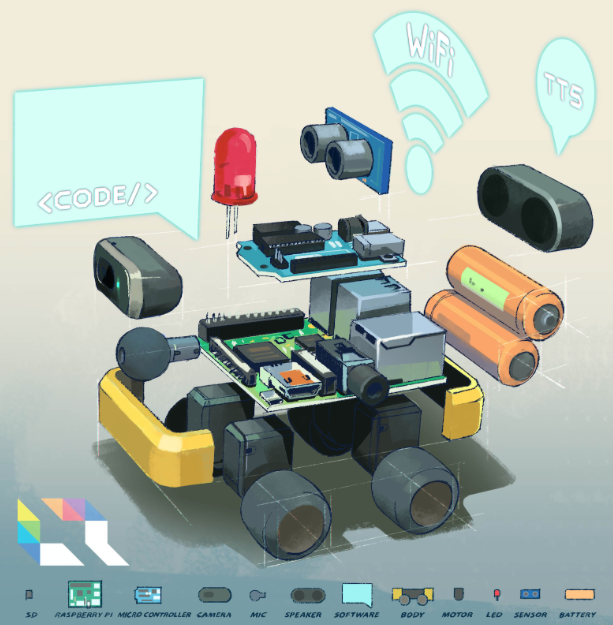 Example of a hardware build. (This is just one way of building a robot, not necessarily the suggested or only way.)