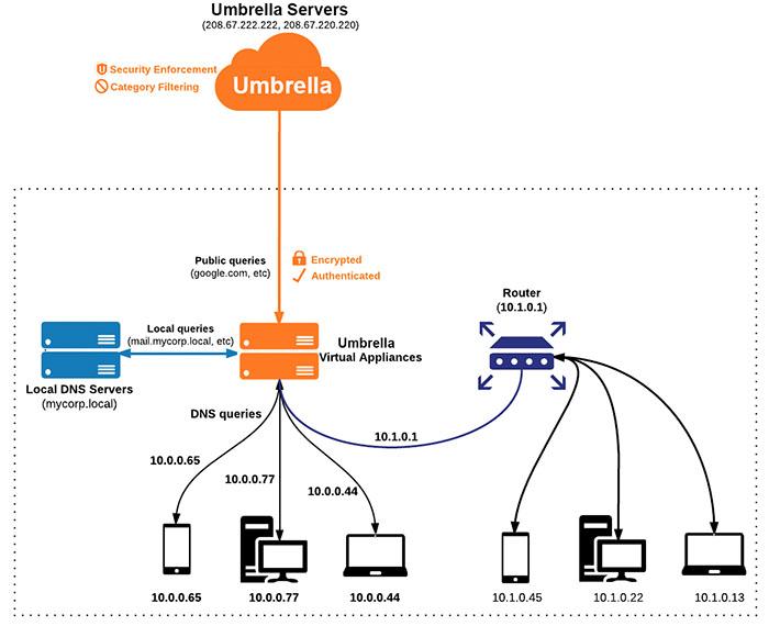 computer network wiring diagram wiring diagrams #5 Servers Network Wiring Diagram computer network wiring diagram wiring diagrams