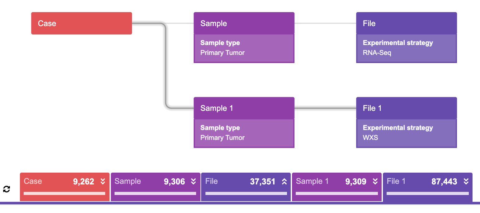 Data Browser example 3 – Parallel Sample blocks