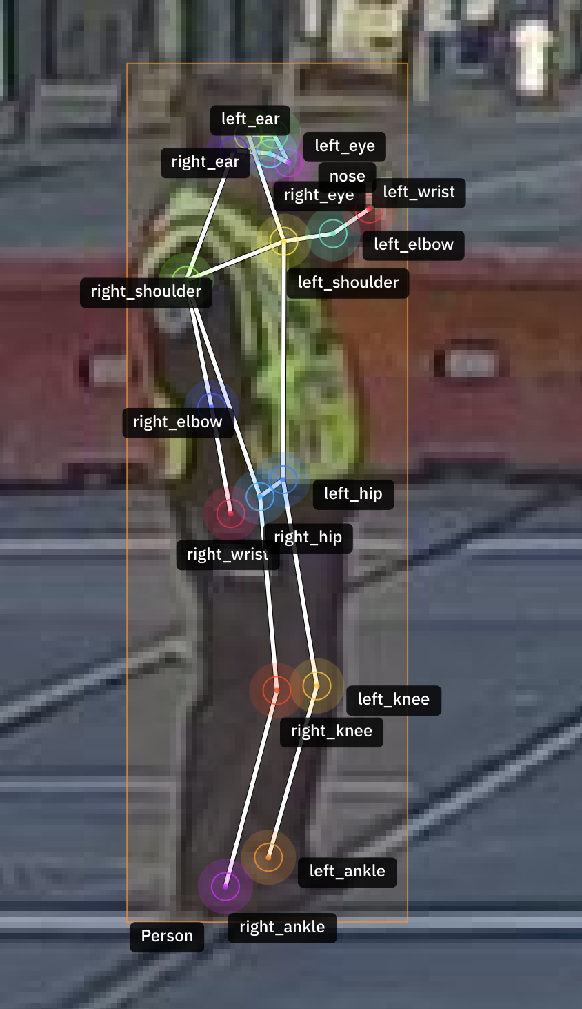 Visualization of keypoint connections