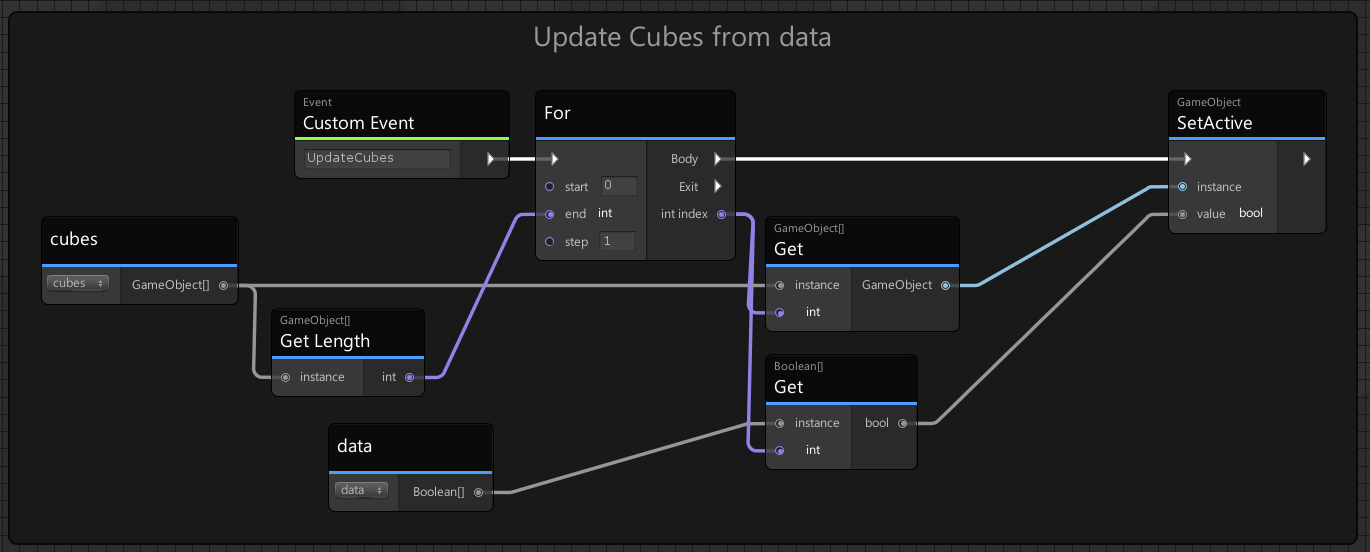 Each user will turn on/off each cube based on the random value from Boolean array.