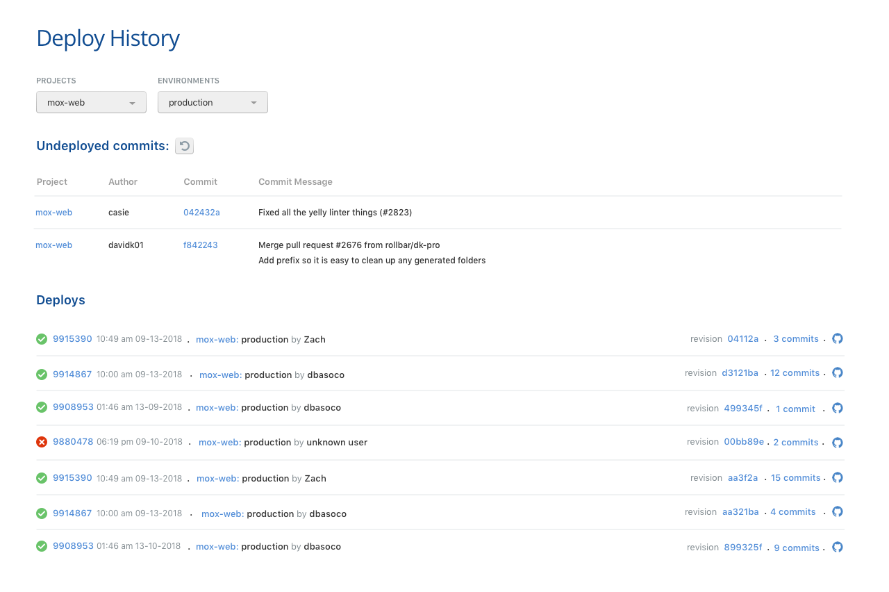 Deploy history for a project and environment including undeployed commits.