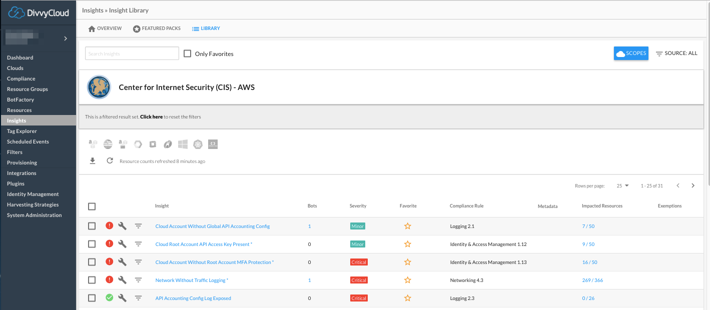 The Insights Library view of the Center for Internet Security (CIS) - AWS Compliance Pack