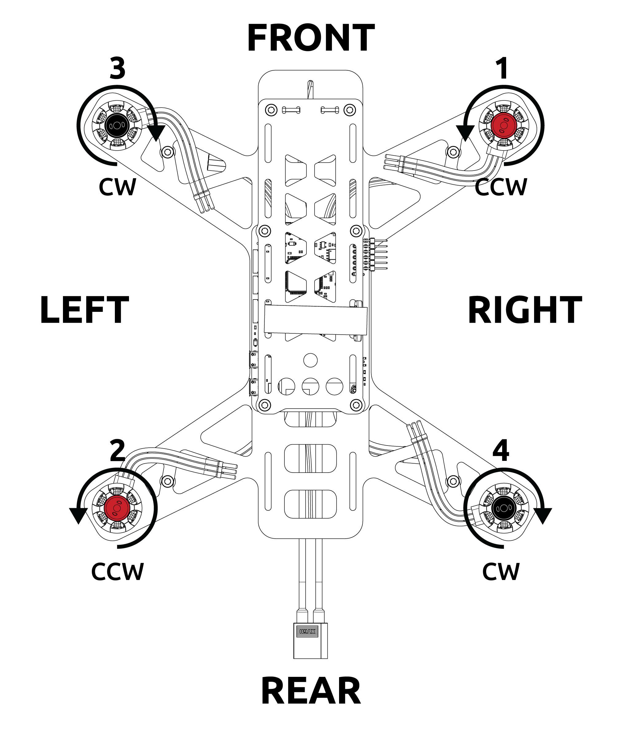 Motor Pattern
