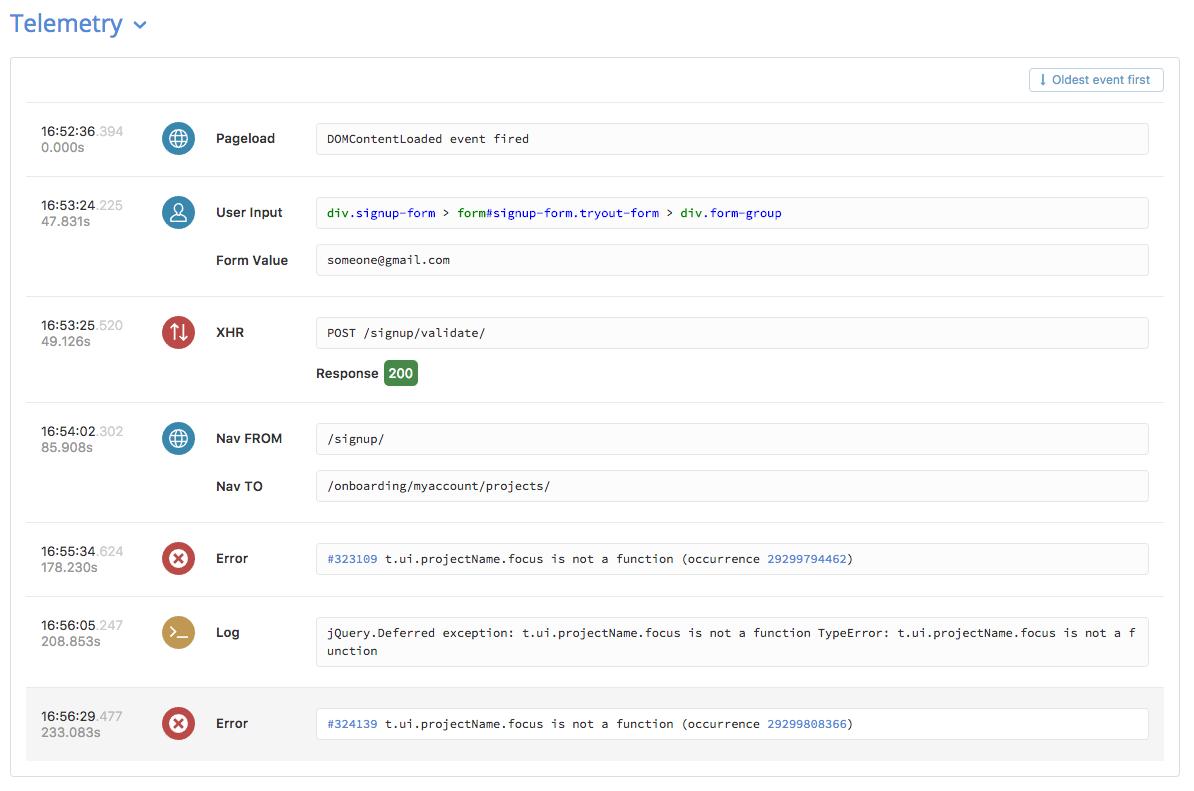 JavaScript Telemetry