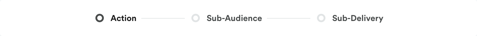 Use the stepper navigation to scroll between action's Content, Sub-Audience and Sub-Delivery.