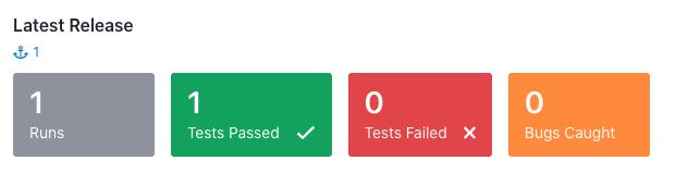 Your latest release metrics.