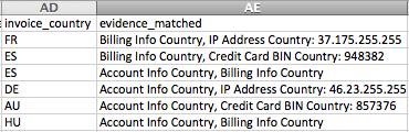 Invoices - Summary export