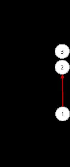 Contrôle de la température pour la culture de spiruline 1 - Température faible: Croissance ralentie 2 - 32-35°C: Croissance optimale 3 - 40°C: Effondrement de la culture