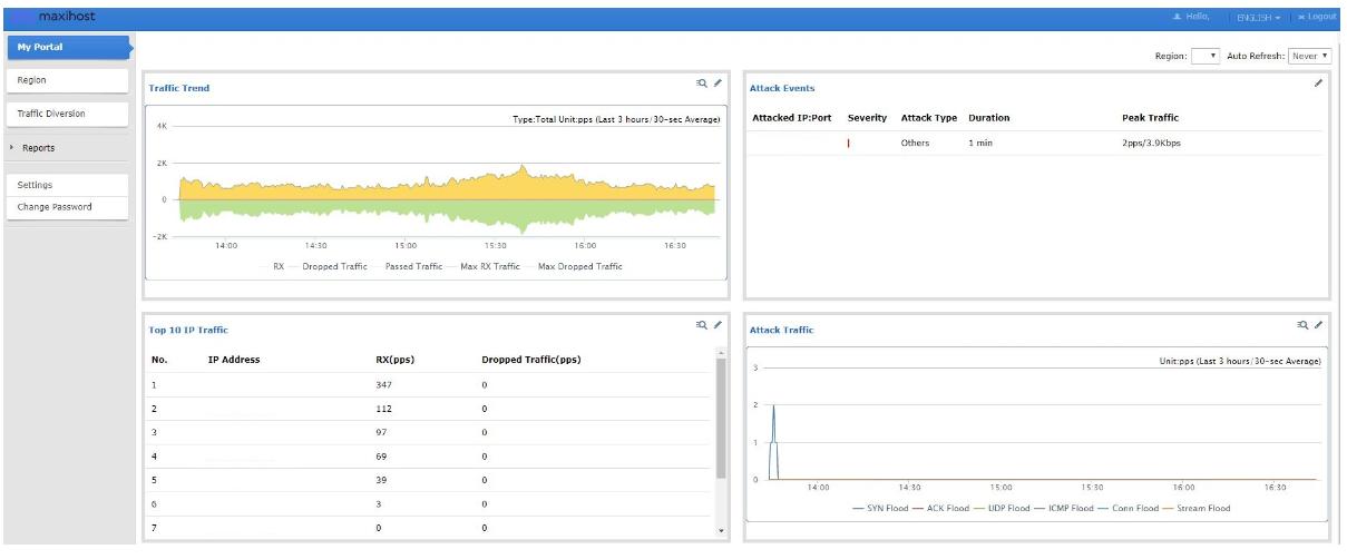 Maxihost DDoS Pro Dashboard