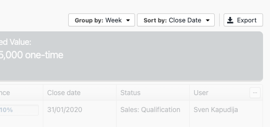 Grouping and sorting options in Opportunity Overview