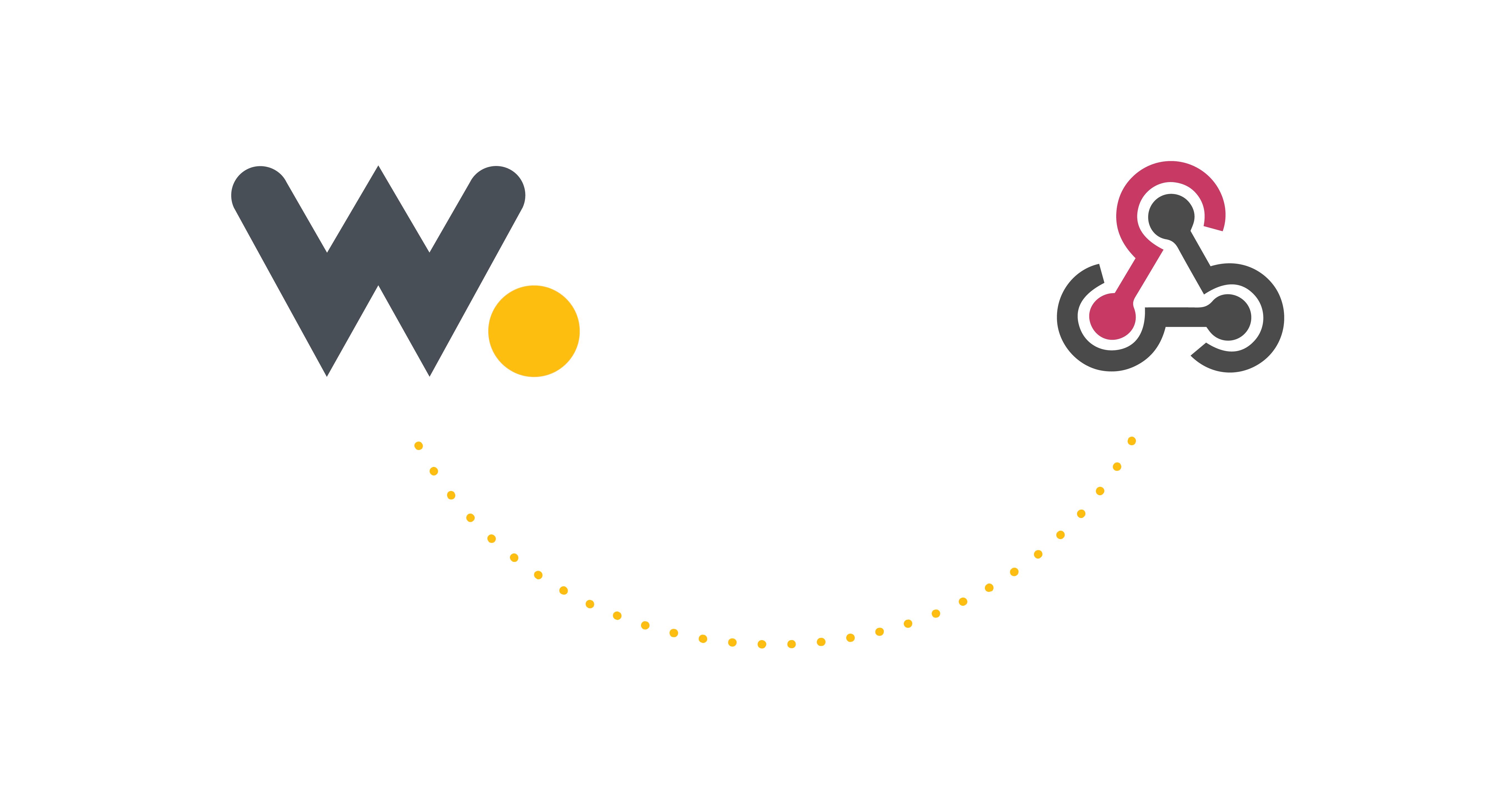 Wia & Webhooks