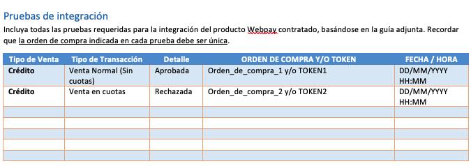 Al procesar el pago salvar los datos de orden de compra y fecha/hora.