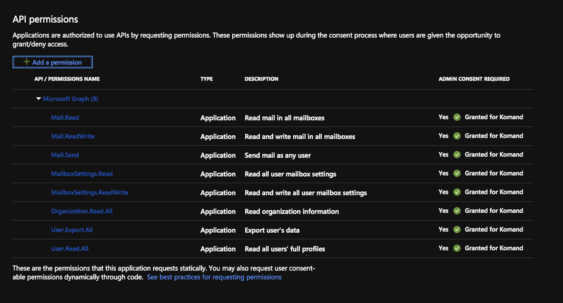Sample permissions in Azure