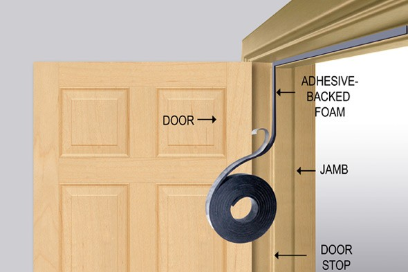 front door weather strippingInsulating Doors Weatherstripping  How To Weather Strip A Door