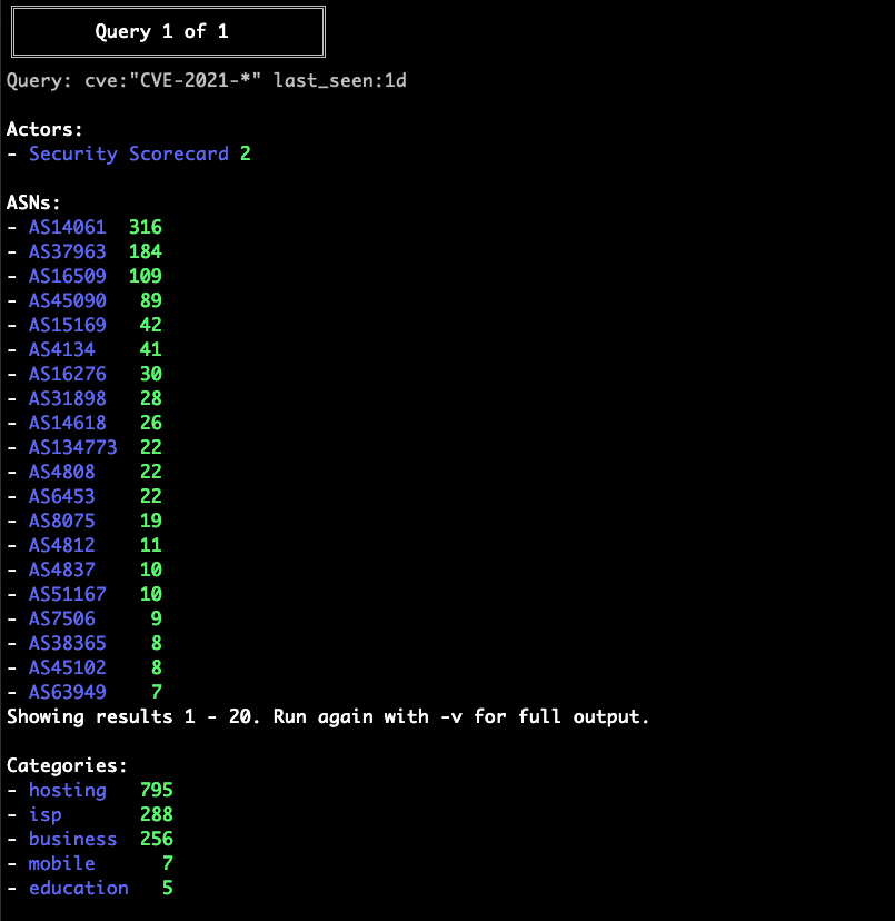 Using the GreyNoise CLI to view GNQL Stats for CVEs detected in the last day
