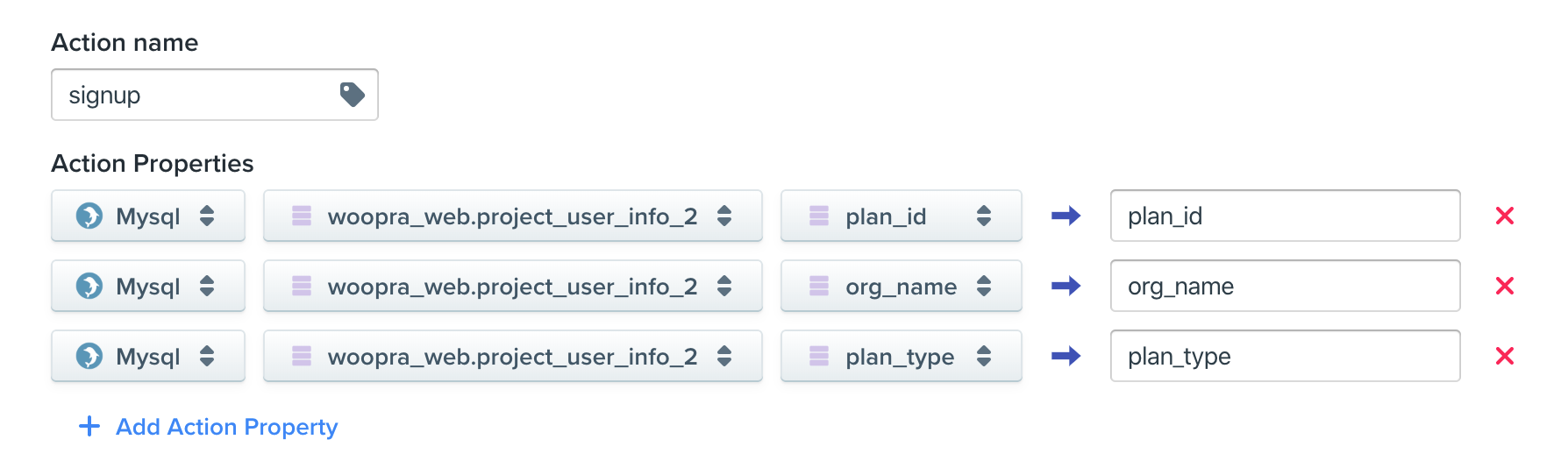 Here we created the 'signup' event with the properties: plan_id, org_name, and plan_type.