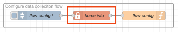 """You should configure the """"home info"""" block to contain your `homeId` and `zoneId`"""