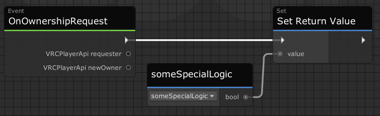 Does someone want to be the new owner? Check 'someSpecialLogic' that you've updated elsewhere.