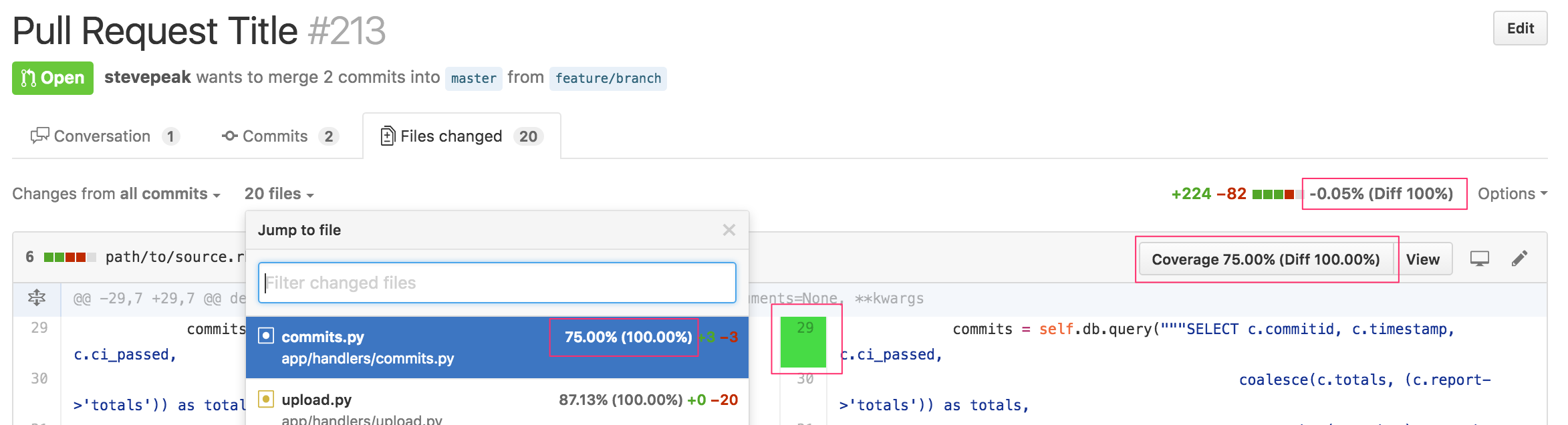 **Compare and Pull Request** add coverage and diff to (a) file list, (b) compare header, (c) file header. Highlight gutter background with coverage metrics.