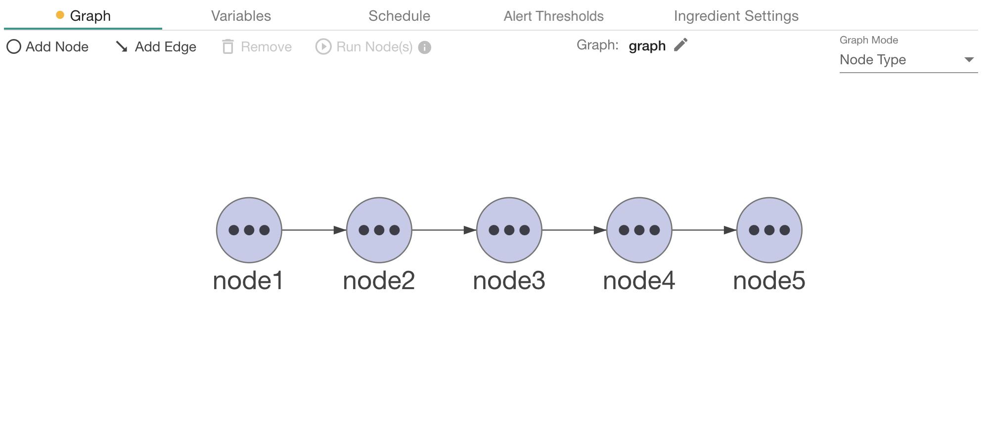 A simple graph where all nodes run in series.