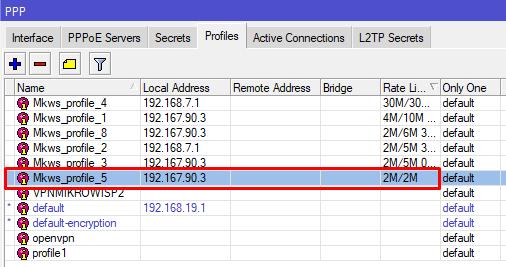 Creamos un plan directamente desde el mikrowisp como ve lleva un nombre por defecto Mkws_profile_5, verificar que el Local Address sea el correcto.